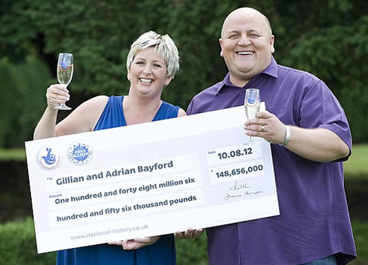 Gillian-and-Adrian-Bayford-Lottery-Winners-Begging-Letters